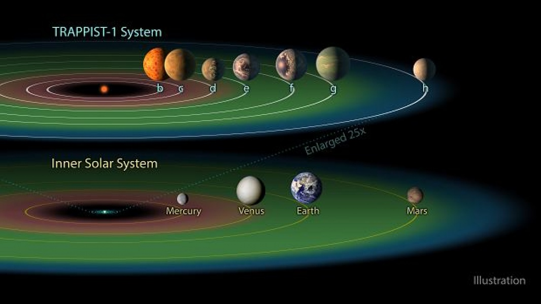 Mars Venus pochodzący z 5 etapów największy szwedzki serwis randkowy