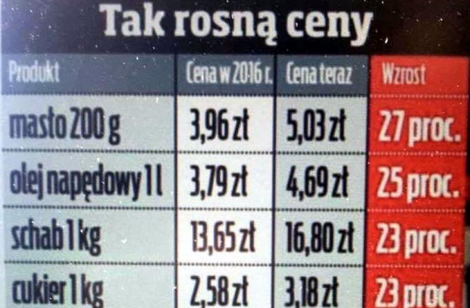 ceny za rosnące ceny)